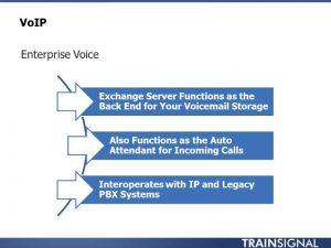 Lync Server 2013 Administration-2