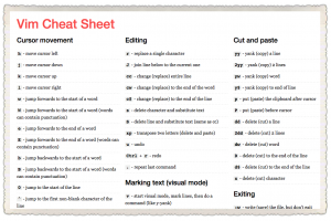 vim-cheat-sheet