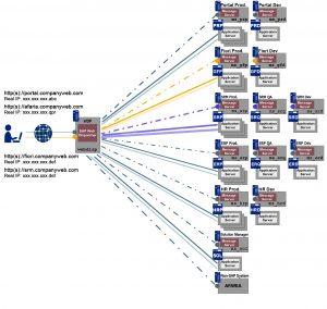 webdispatcher_schema