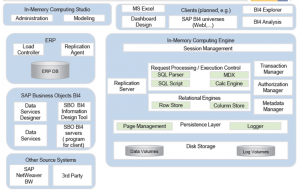 architecture-overview-of-in-memory-computing-engine-and-surroundings