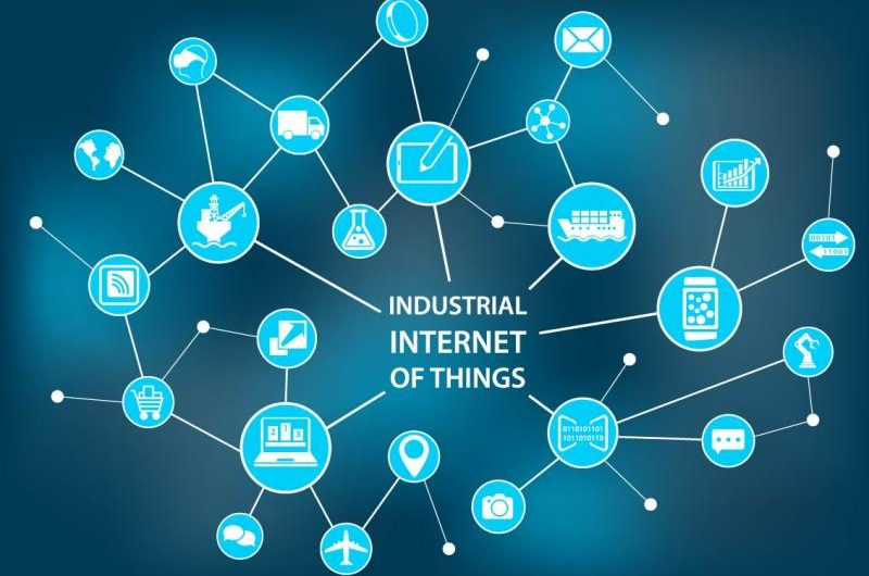 Industrial Internet of Things (IIoT) Timeline